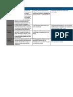 API 1 M1 ADM 100%.docx