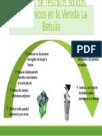 Gestión de residuos solidos electrónicos en las Veredas