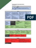 Sesiones y plan de trabajo.docx