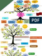 ARBOL DE PROBLEMAS - cOMUNIDAD SOCIEDAD Y CULTURA FASE 3.pptx