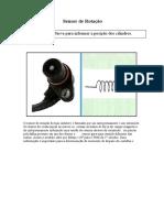 Componentes - Sensor de Rotação