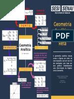 Mapa Mental - G.A. Ponto e Reta