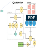 QuantWorkflow.pdf