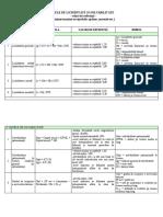 131100415-Lista-Ratele-de-Lichiditate-Si-Solvabilitate.doc