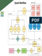 Quant Workflow.pdf