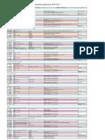 calendário MEP 2011 Plan1