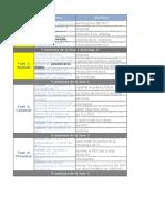 Formato- Herramienta ajusta_construcción del PETI (1)