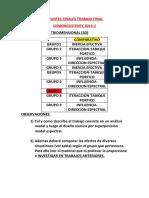 APUNTES TRABAJO FINAL SISMORESISTENTE (1).pdf