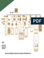 Mapa Conceptual- Modelación y Simulación-lorena Estupiñán-Alejandro Gómez-royer Ocampo