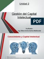Gestión del Capital Intelectual