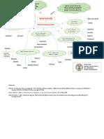 INVESTIGACION Y TIPOS.pdf
