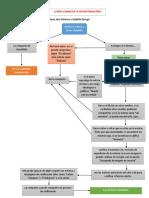 parcial humanidades correg PDF