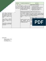 Cuadro de Objetivos e Hipotesis - Grupo 01 (Corregido)
