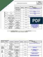 RMC-02 LISTADO MAESTRO DE DOCUMENTOS DE LA EMPRESA GS CONTROL DE PLAGAS 2020