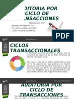 CICLOS TRANSACCIONALES AUDITORIA 1.pptx