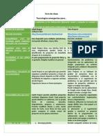 PachecoLozano JorgeEnrique M22S3FC Tecnologiasemergentes (2)