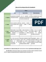 CUADRO COMPARTIVO SISTEMATIZACION.docx