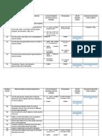 curriculum implementation matrix.docx