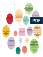 organizador 2.pdf