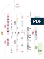 Ventilación Mecánica.pdf