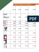 Lista completa de marcas COPAMEX
