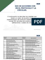 Presentacion Camacol PDF Covid19.pdf