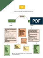 Mapa Conceptual_ Metodología de Investigación