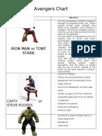 Avengers Chart.docx