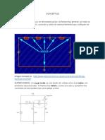 tarea 2 analicis de circuitos