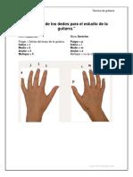 Nombres de los dedos para el estudio de la guitarra.pdf