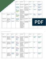 IOSDA - Learning Resource.pdf
