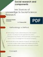 Unit 1 -Lecture 2- Alternative Sources of Knowledge