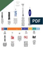 Cronograma de una Conferencia.pdf