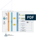 APP Solution Arch (1).docx