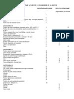 Exemple de punctaje atribuite diferitelor categorii de alimente