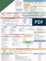 CISSP Cheat Sheet Domain 1-2.pdf