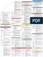 CISSP Cheat Sheet Domain 8-2.pdf
