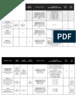 Tableau re_capitulatif certifications