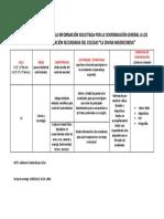 FORMATO PARA CONSIGNAR LA INFORMACIÓN SOLICITADA POR LA COORDINACIÓN GENERAL A LOS DOCENTES DE EDUCACIÓN SECUNDARIA DEL COLEGIO.pdf