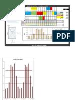 DVC ZONAL CHART.xlsx