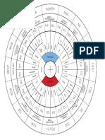 Dvc chart 02.pdf