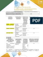 Anexo 2 - Formato de evaluación Diana amos P