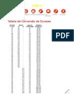 Dicas de Soldagem - Tabela de Conversão de Durezas - Brinnel x Rockwell x Vickers x Resistência