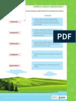CIENCIAS_7_BIM2_SEM3_EST_P2.pdf