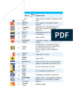 codigo internacional de señales.docx