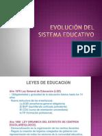 1-EVOLUCIÓN DEL SISTEMA EDUCATIVO