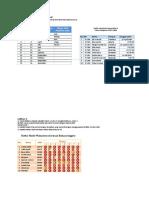 Latihan Modul Excel 2010