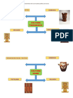 Culturas Preincaicas Infografias