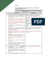 DIAGNÓSTICO DE LA IE.docx