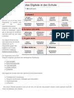 Argumente gegen das Digitale in der Schule - Argumente.pdf